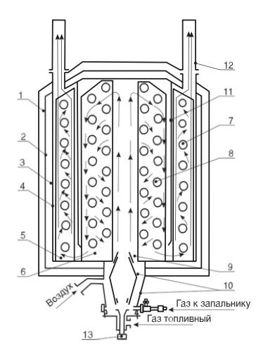 Схема теплообменной камеры